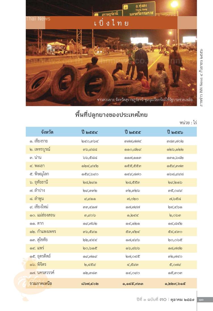 e-shann30_เบิ่งไทย_Page_1